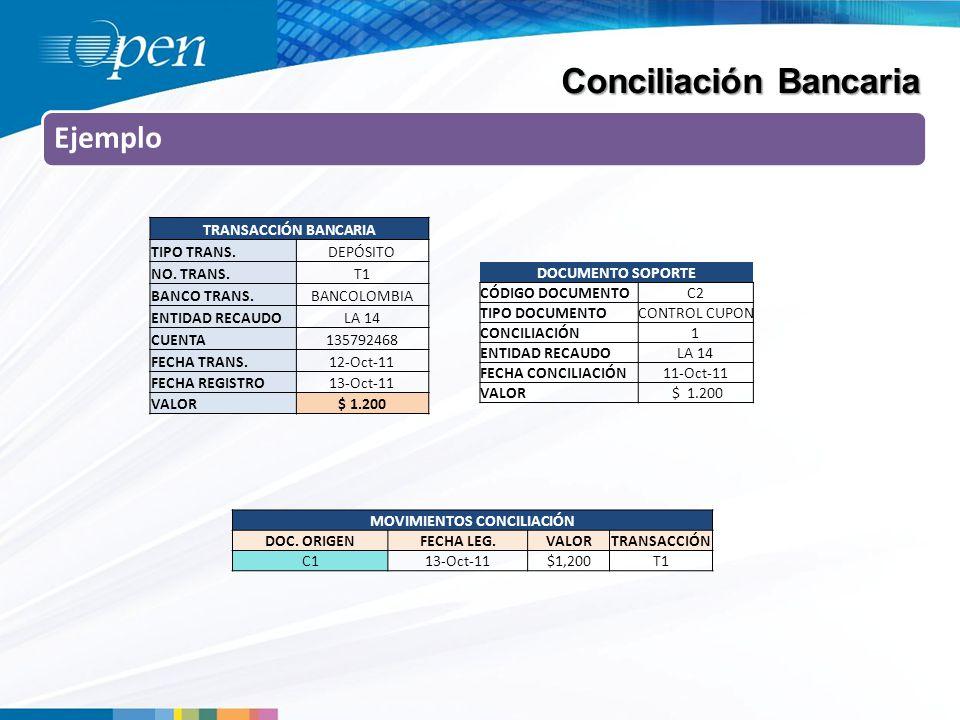 Ejemplo Conciliación Bancaria TRANSACCIÓN BANCARIA TIPO TRANS.DEPÓSITO NO.