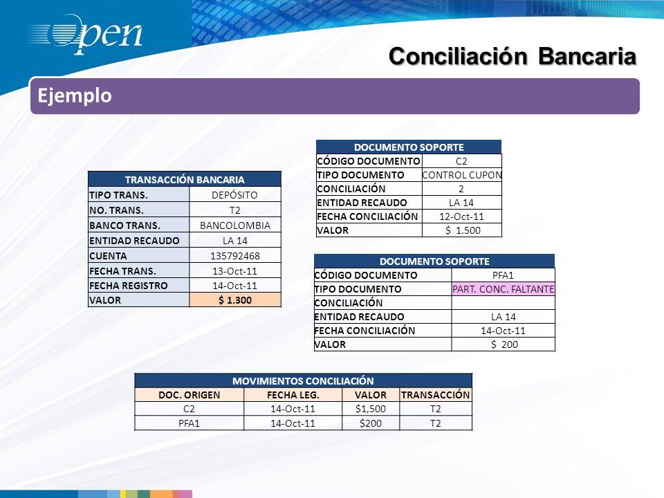 Ejemplo DOCUMENTO SOPORTE CÓDIGO DOCUMENTOC2 TIPO DOCUMENTOCONTROL CUPON CONCILIACIÓN2 ENTIDAD RECAUDOLA 14 FECHA CONCILIACIÓN12-Oct-11 VALOR $ 1.500 Conciliación Bancaria TRANSACCIÓN BANCARIA TIPO TRANS.DEPÓSITO NO.