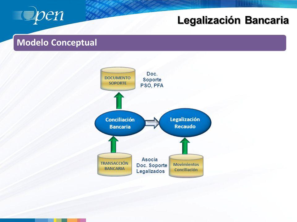 Legalización Bancaria Modelo Conceptual Doc.