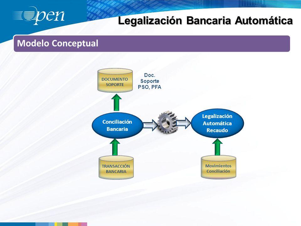 Legalización Bancaria Automática Modelo Conceptual Doc.