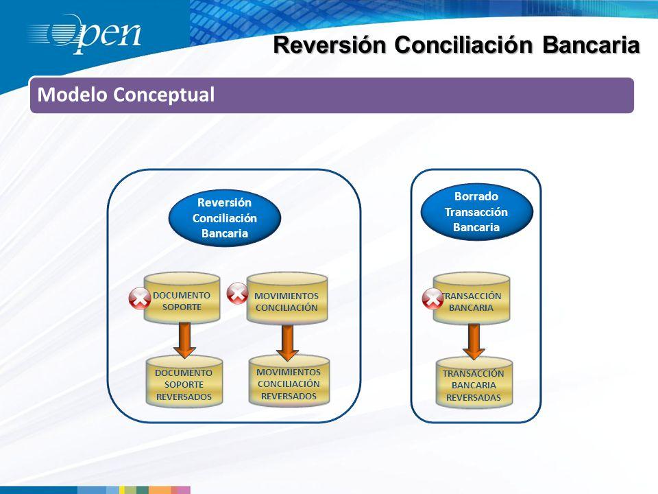 Reversión Conciliación Bancaria Modelo Conceptual DOCUMENTO SOPORTE Borrado Transacción Bancaria MOVIMIENTOS CONCILIACIÓN TRANSACCIÓN BANCARIA Reversión Conciliación Bancaria TRANSACCIÓN BANCARIA REVERSADAS DOCUMENTO SOPORTE REVERSADOS MOVIMIENTOS CONCILIACIÓN REVERSADOS