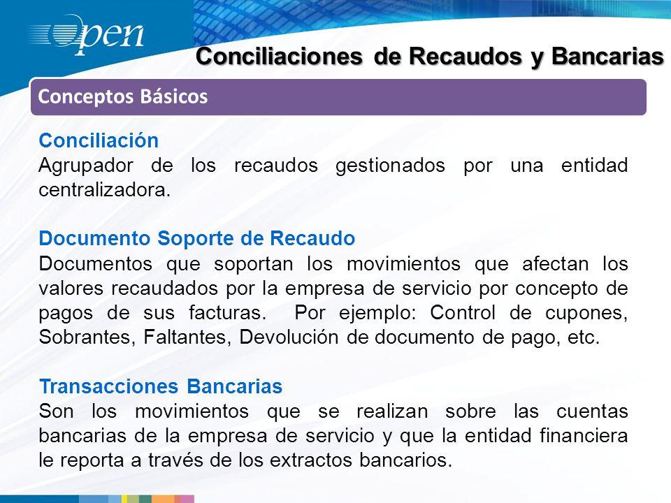 Conciliaciones de Recaudos y Bancarias Conceptos Básicos Conciliación Agrupador de los recaudos gestionados por una entidad centralizadora.