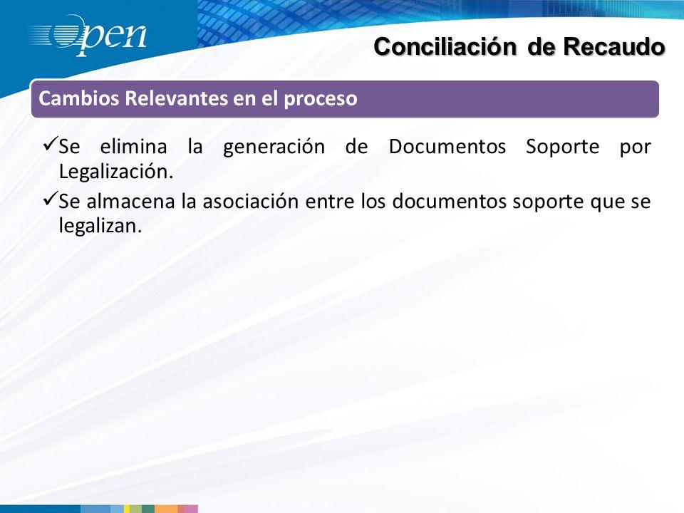 Conciliación de Recaudo Cambios Relevantes en el proceso Se elimina la generación de Documentos Soporte por Legalización.