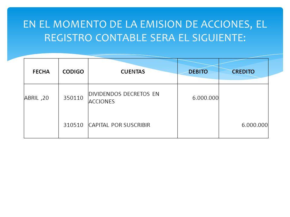 EN EL MOMENTO DE LA EMISION DE ACCIONES, EL REGISTRO CONTABLE SERA EL SIGUIENTE: FECHACODIGOCUENTASDEBITOCREDITO ABRIL,20350110 DIVIDENDOS DECRETOS EN ACCIONES 6.000.000 310510CAPITAL POR SUSCRIBIR 6.000.000