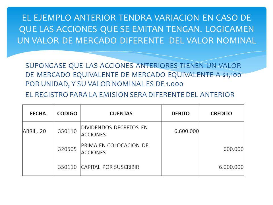 SUPONGASE QUE LAS ACCIONES ANTERIORES TIENEN UN VALOR DE MERCADO EQUIVALENTE DE MERCADO EQUIVALENTE A $1,100 POR UNIDAD, Y SU VALOR NOMINAL ES DE 1.000 EL REGISTRO PARA LA EMISION SERA DIFERENTE DEL ANTERIOR EL EJEMPLO ANTERIOR TENDRA VARIACION EN CASO DE QUE LAS ACCIONES QUE SE EMITAN TENGAN.
