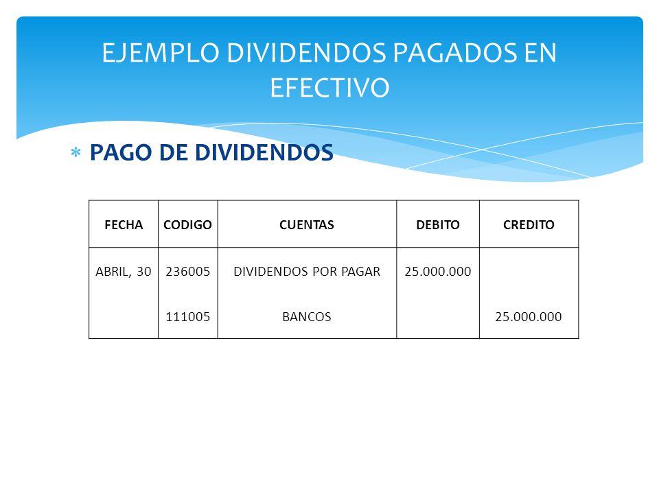  PAGO DE DIVIDENDOS EJEMPLO DIVIDENDOS PAGADOS EN EFECTIVO FECHACODIGOCUENTASDEBITOCREDITO ABRIL, 30236005DIVIDENDOS POR PAGAR25.000.000 111005BANCOS 25.000.000