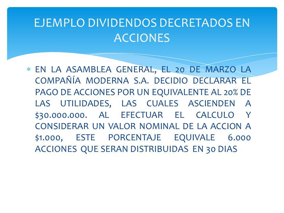  EN LA ASAMBLEA GENERAL, EL 20 DE MARZO LA COMPAÑÍA MODERNA S.A.