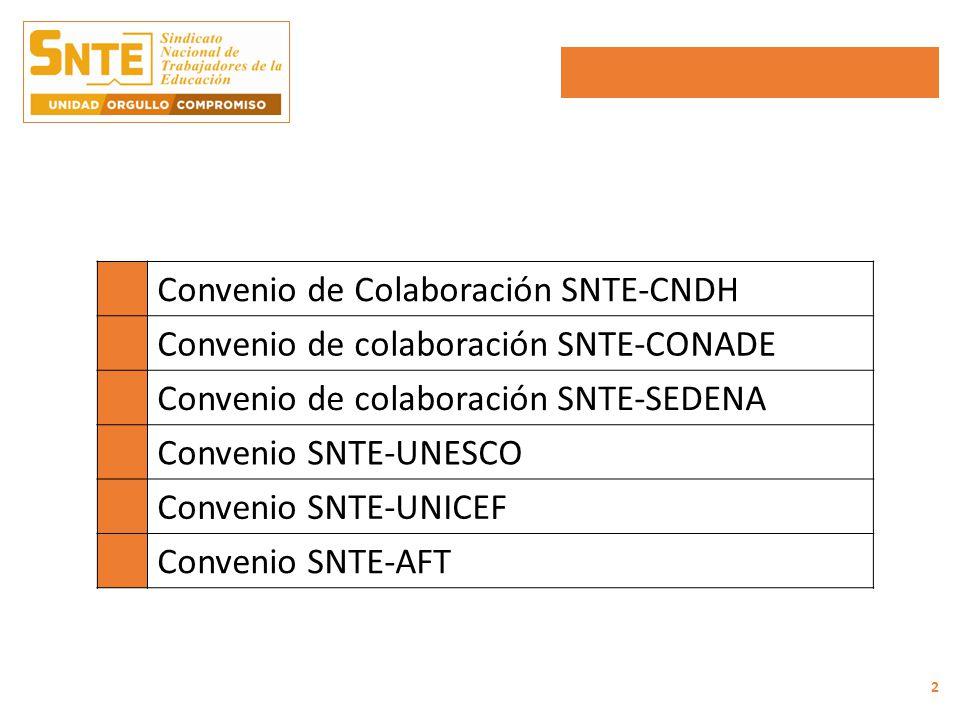 Convenio de Colaboración SNTE-CNDH Convenio de colaboración SNTE-CONADE Convenio de colaboración SNTE-SEDENA Convenio SNTE-UNESCO Convenio SNTE-UNICEF Convenio SNTE-AFT 2