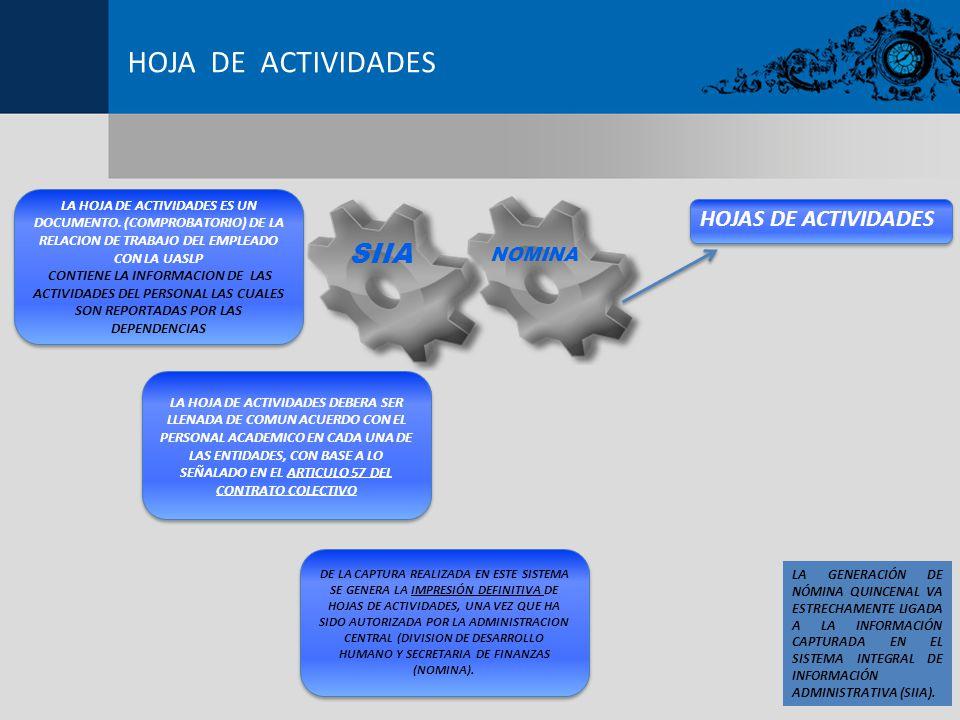 HOJA DE ACTIVIDADES NOMINA LA GENERACIÓN DE NÓMINA QUINCENAL VA ESTRECHAMENTE LIGADA A LA INFORMACIÓN CAPTURADA EN EL SISTEMA INTEGRAL DE INFORMACIÓN ADMINISTRATIVA (SIIA).