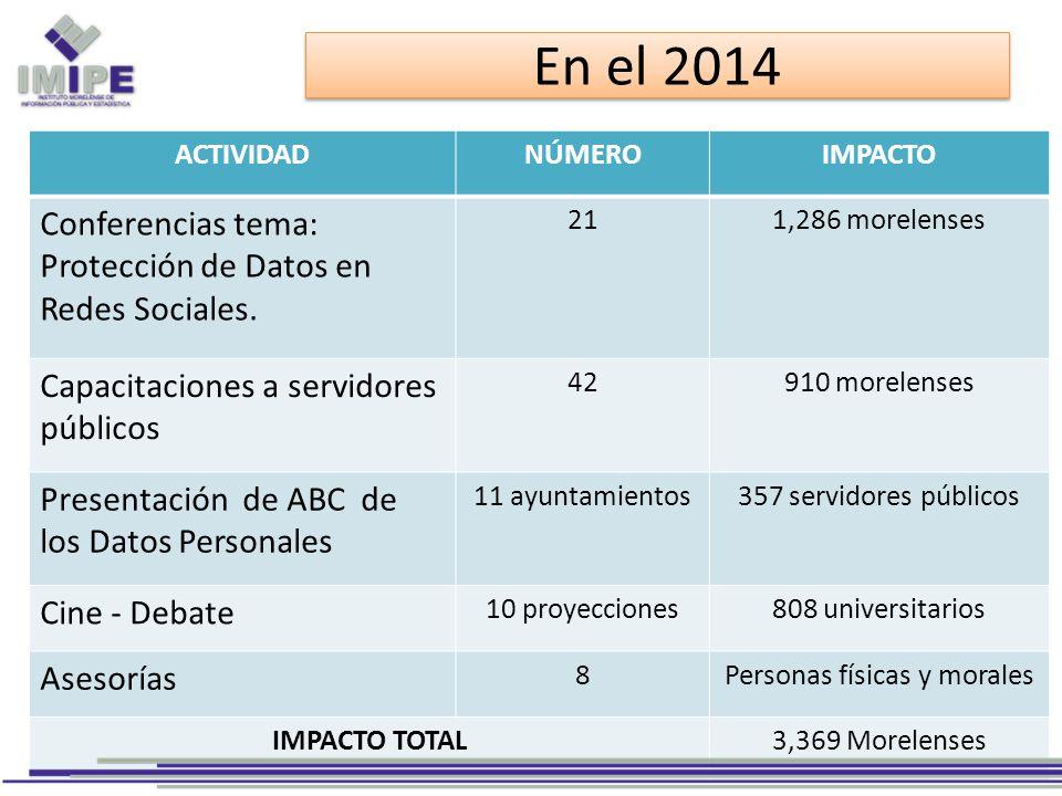 En el 2014 ACTIVIDADNÚMEROIMPACTO Conferencias tema: Protección de Datos en Redes Sociales.