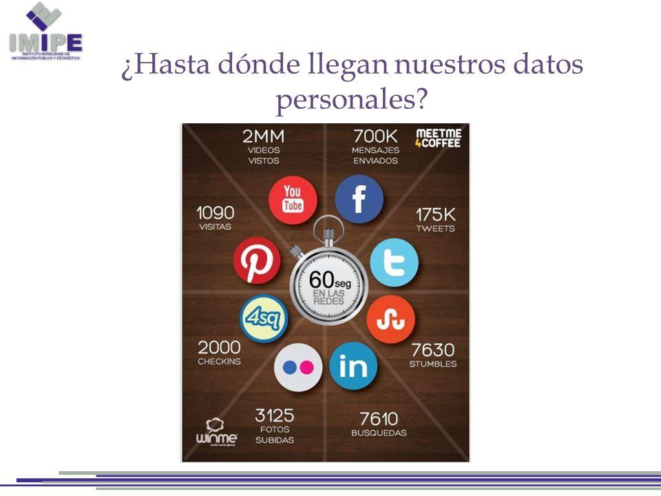 ¿Hasta dónde llegan nuestros datos personales