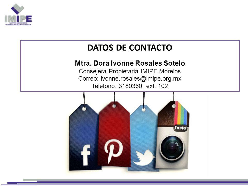 DATOS DE CONTACTO Mtra.