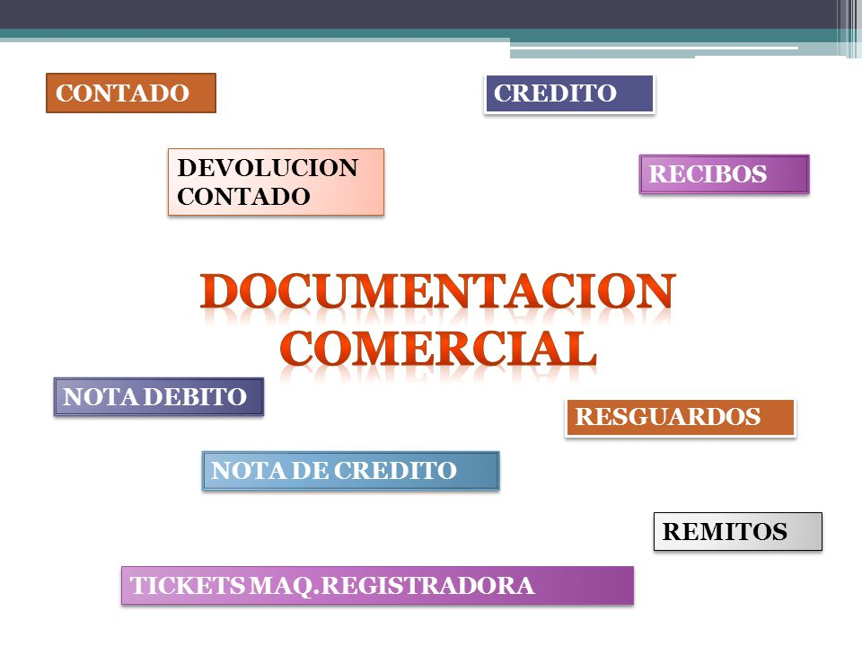 CONTADO REMITOS CREDITO RECIBOS NOTA DE CREDITO DEVOLUCION CONTADO NOTA DEBITO TICKETS MAQ.REGISTRADORA RESGUARDOS