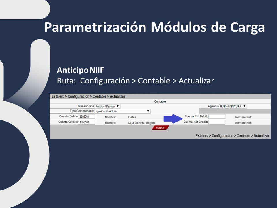 Parametrización Módulos de Carga Anticipo NIIF Ruta: Configuración > Contable > Actualizar
