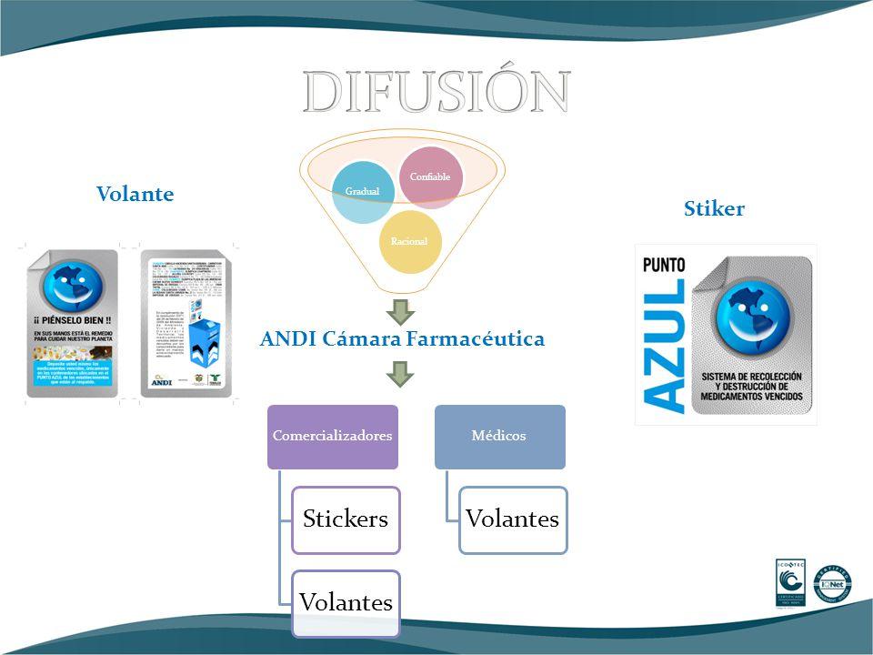 Comercializadores StickersVolantes Médicos Volantes ANDI Cámara Farmacéutica RacionalGradualConfiable Volante Stiker