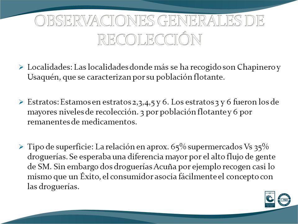  Localidades: Las localidades donde más se ha recogido son Chapinero y Usaquén, que se caracterizan por su población flotante.