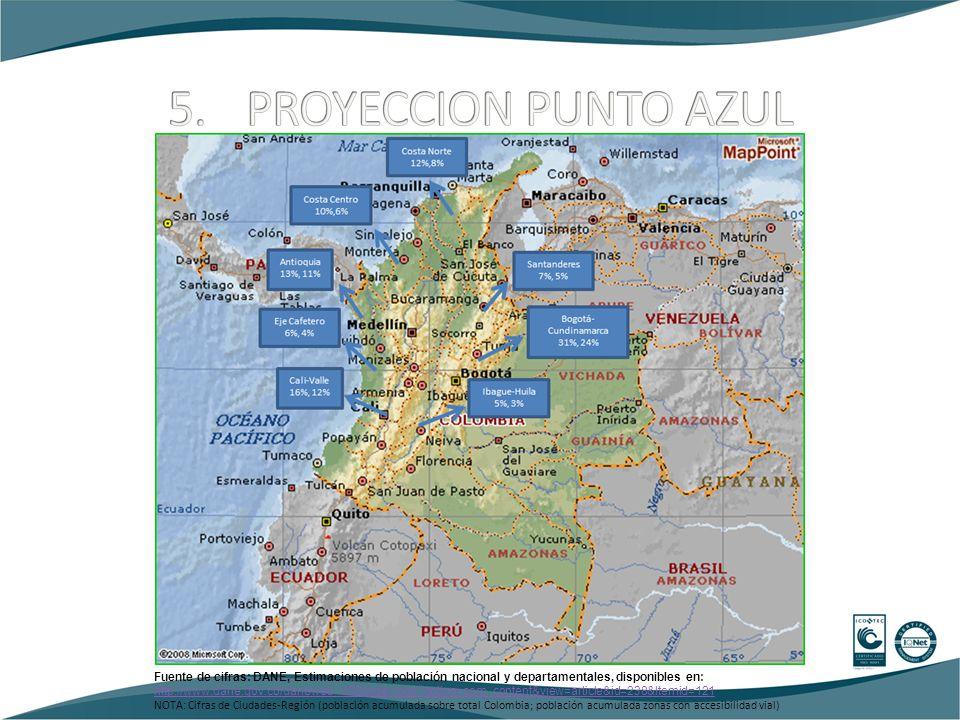 12% 3% Fuente de cifras: DANE, Estimaciones de población nacional y departamentales, disponibles en: http://www.dane.gov.co/daneweb_V09/index.php option=com_content&view=article&id=238&Itemid=121 http://www.dane.gov.co/daneweb_V09/index.php option=com_content&view=article&id=238&Itemid=121 NOTA: Cifras de Ciudades-Región (población acumulada sobre total Colombia; población acumulada zonas con accesibilidad vial)