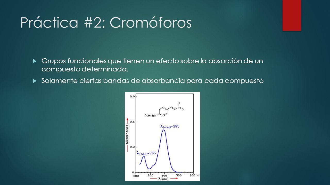 Práctica #2: Cromóforos  Grupos funcionales que tienen un efecto sobre la absorción de un compuesto determinado.