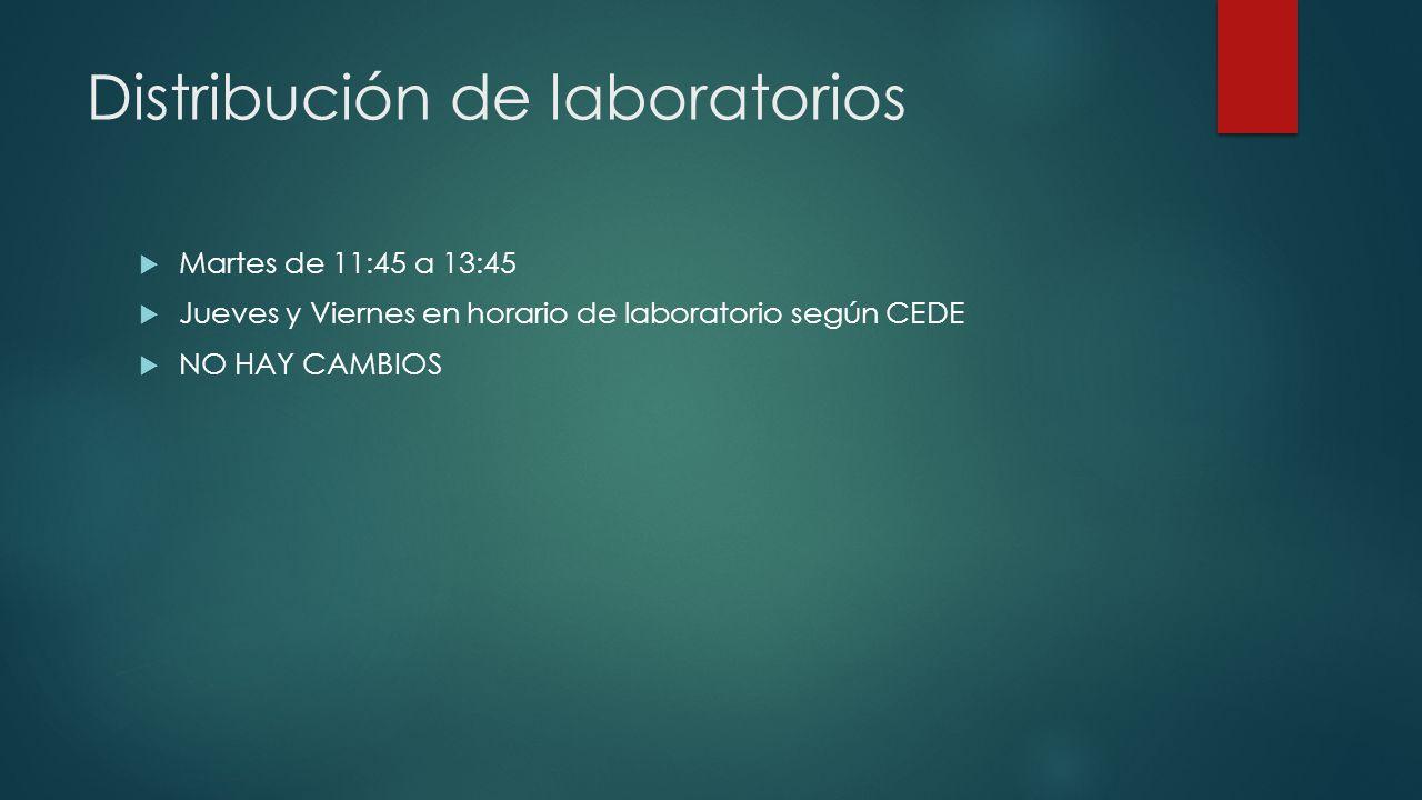 Distribución de laboratorios  Martes de 11:45 a 13:45  Jueves y Viernes en horario de laboratorio según CEDE  NO HAY CAMBIOS
