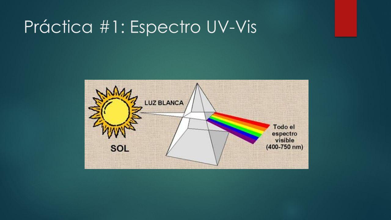 Práctica #1: Espectro UV-Vis