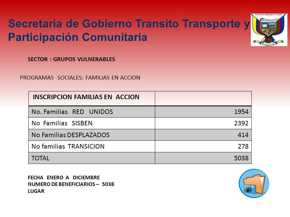 PROGRAMAS SOCIALES: FAMILIAS EN ACCION FECHA ENERO A DICIEMBRE NUMERO DE BENEFICIARIOS – 5038 LUGAR INSCRIPCION FAMILIAS EN ACCION No.