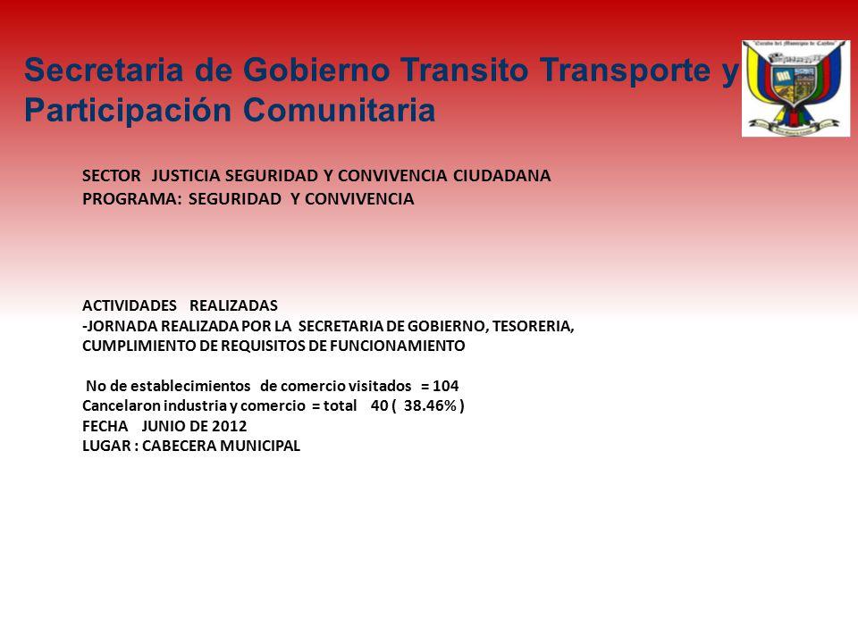SECTOR JUSTICIA SEGURIDAD Y CONVIVENCIA CIUDADANA PROGRAMA: SEGURIDAD Y CONVIVENCIA ACTIVIDADES REALIZADAS -JORNADA REALIZADA POR LA SECRETARIA DE GOBIERNO, TESORERIA, CUMPLIMIENTO DE REQUISITOS DE FUNCIONAMIENTO No de establecimientos de comercio visitados = 104 Cancelaron industria y comercio = total 40 ( 38.46% ) FECHA JUNIO DE 2012 LUGAR : CABECERA MUNICIPAL Secretaria de Gobierno Transito Transporte y Participación Comunitaria