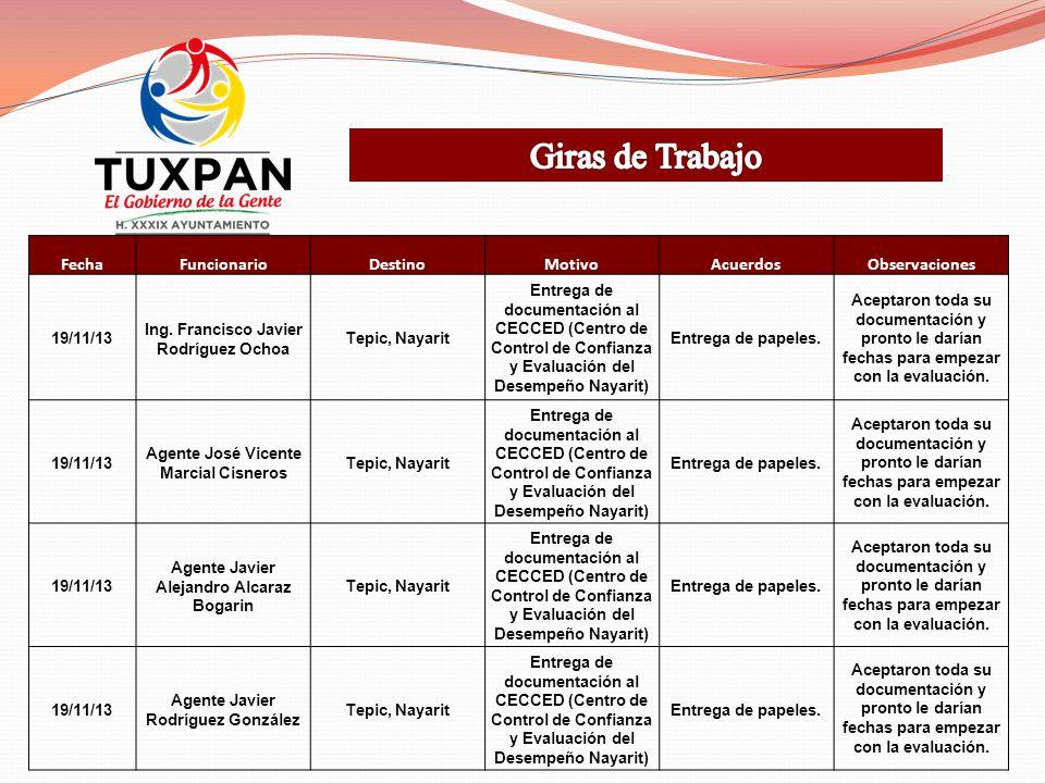 FechaFuncionarioDestinoMotivoAcuerdosObservaciones 19/11/13 Ing.