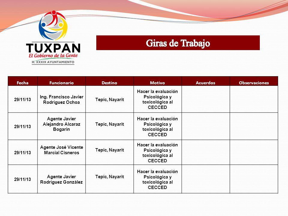 FechaFuncionarioDestinoMotivoAcuerdosObservaciones 29/11/13 Ing.