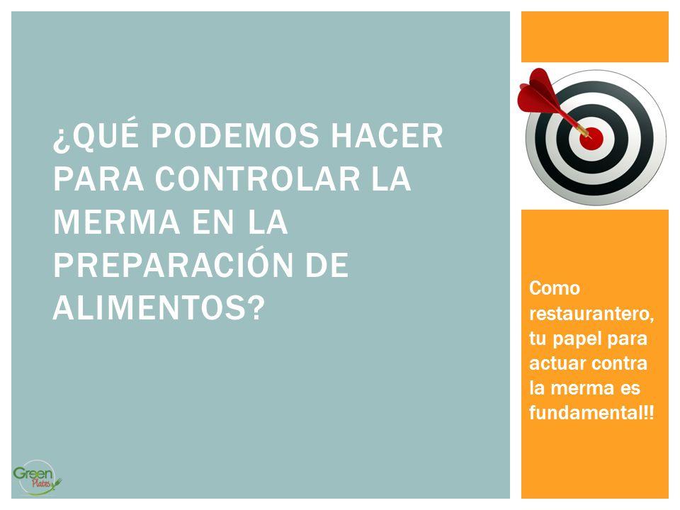 ANTES de la preparación de alimentos Planificar Inventario de Compras Sistemas Almacenamiento y Preservado