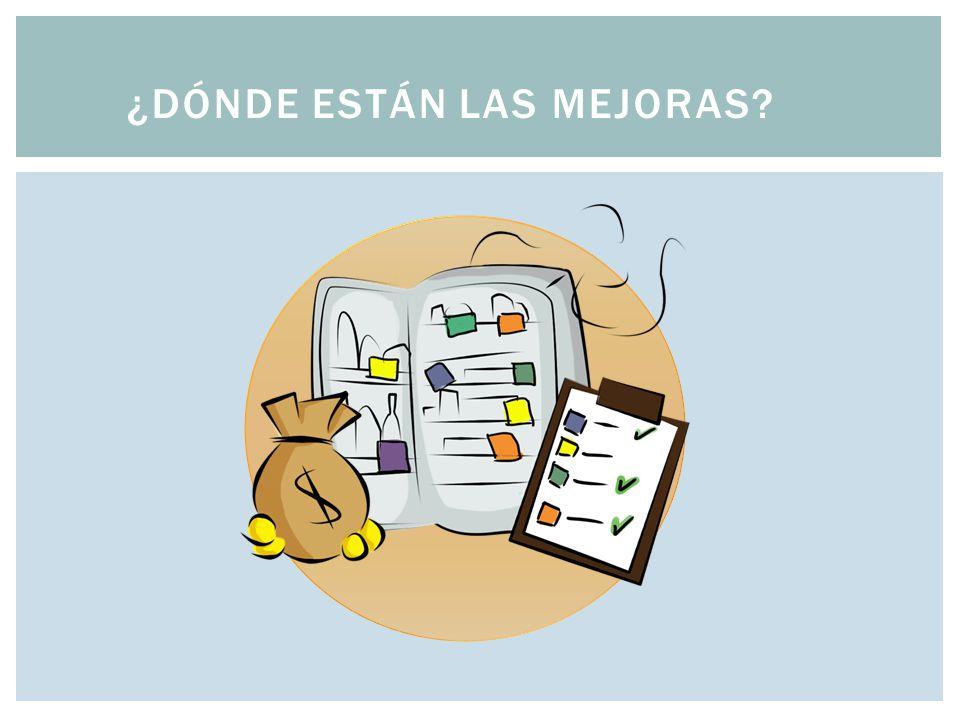 INVENTARIO DE COMPRAS Tema Elaborar inventario de compras.