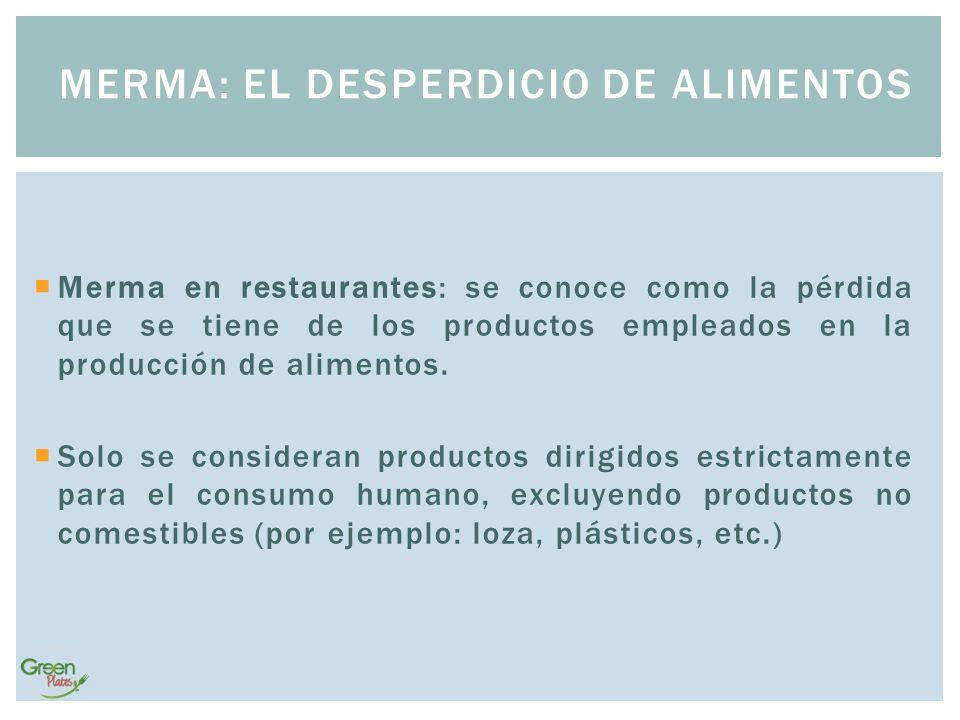 MERMA: EL DESPERDICIO DE ALIMENTOS  Merma en restaurantes: se conoce como la pérdida que se tiene de los productos empleados en la producción de alimentos.