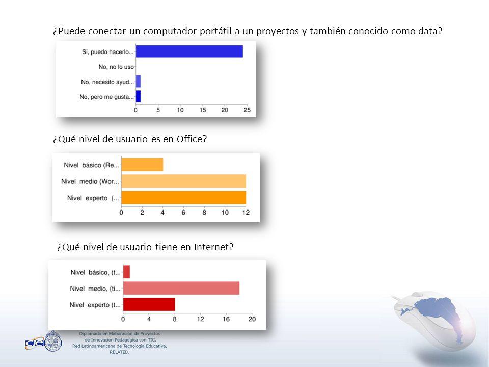¿Puede conectar un computador portátil a un proyectos y también conocido como data.
