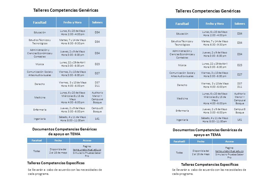 Talleres Competencias Genéricas Documentos Competencias Genéricas de apoyo en TEMA Facultad Fecha y HoraSalones Educación Lunes, 6 y 20 de Mayo Hora: 2:00 - 4:00 pm D34 Estudios Técnicos y Tecnológicos Martes, 7 y 14 de Mayo Hora: 6:30 - 9:30 pm D34 Administración y Ciencias Económicas y Contables Jueves, 2 y 9 de Mayo Hora:3:00 - 6:00 pm D34 Música Lunes, 22 y 29 de Abril Hora:3:00 - 6:00 pm D23 Comunicación Social y Artes Audiovisuales Viernes, 3 y 10 de Mayo Hora:3:00 - 6:00 pm D27 Derecho Viernes, 3 y 10 de Mayo Hora: 4:00 - 6:00 pm D37 D11 Medicina Lunes, 6 y 20 de Mayo Miércoles 8 y 15 de Mayo Hora: 4:00 - 6:00 pm Auditorio Menor – Campus el Bosque Enfermería Jueves, 2 y 9 de Mayo Hora: 3:00 - 6:00 pm Campus El Bosque Ingeniería Sábado, 4 y 11 de Mayo Hora: 8:00 - 11:00 am L41 FacultadFechaAcceso Todas Disponible del 2 al 18 de mayo Pagina: tema.unabvirtual.edu.co Simulacro Pruebas Saber Pro Talleres Competencias Específicas Se llevarán a cabo de acuerdo con las necesidades de cada programa.