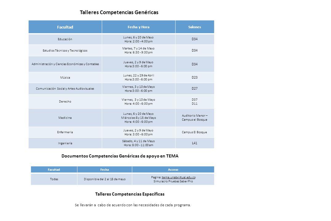 Documentos Competencias Genéricas de apoyo en TEMA FacultadFechaAcceso TodasDisponible del 2 al 18 de mayo Pagina: tema.unabvirtual.edu.co Simulacro Pruebas Saber Pro Talleres Competencias Específicas Se llevarán a cabo de acuerdo con las necesidades de cada programa.
