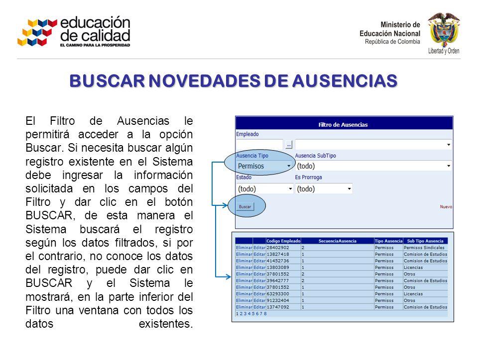 BUSCAR NOVEDADES DE AUSENCIAS El Filtro de Ausencias le permitirá acceder a la opción Buscar.