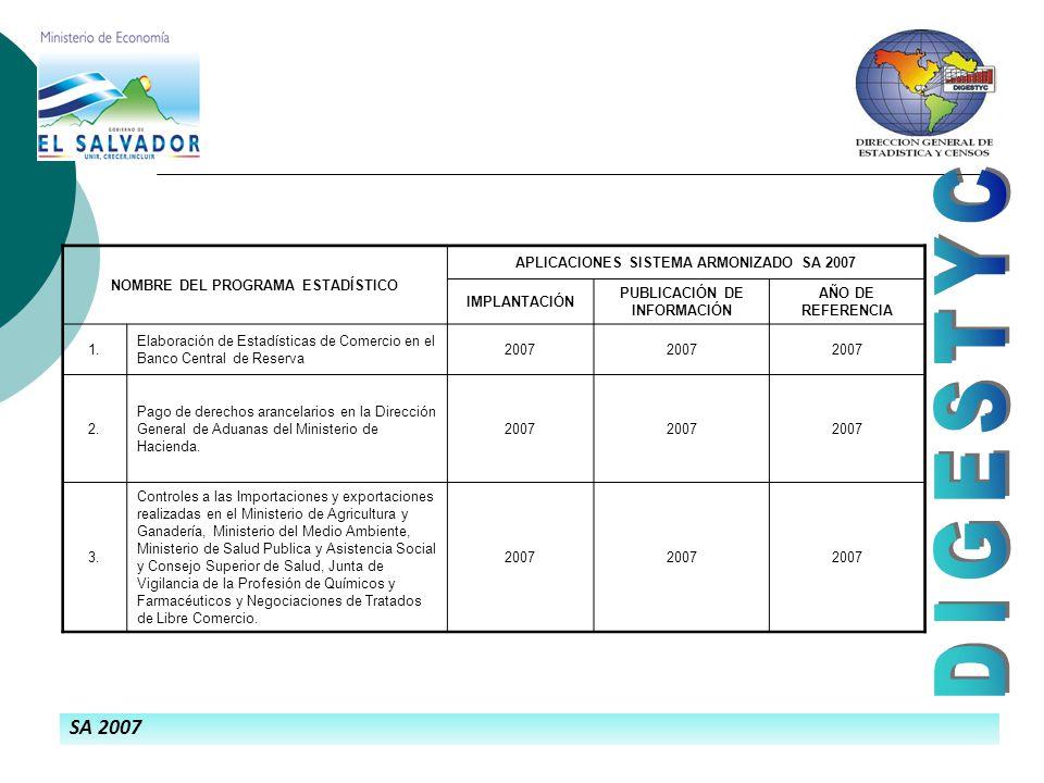 SA 2007 NOMBRE DEL PROGRAMA ESTADÍSTICO APLICACIONES SISTEMA ARMONIZADO SA 2007 IMPLANTACIÓN PUBLICACIÓN DE INFORMACIÓN AÑO DE REFERENCIA 1.
