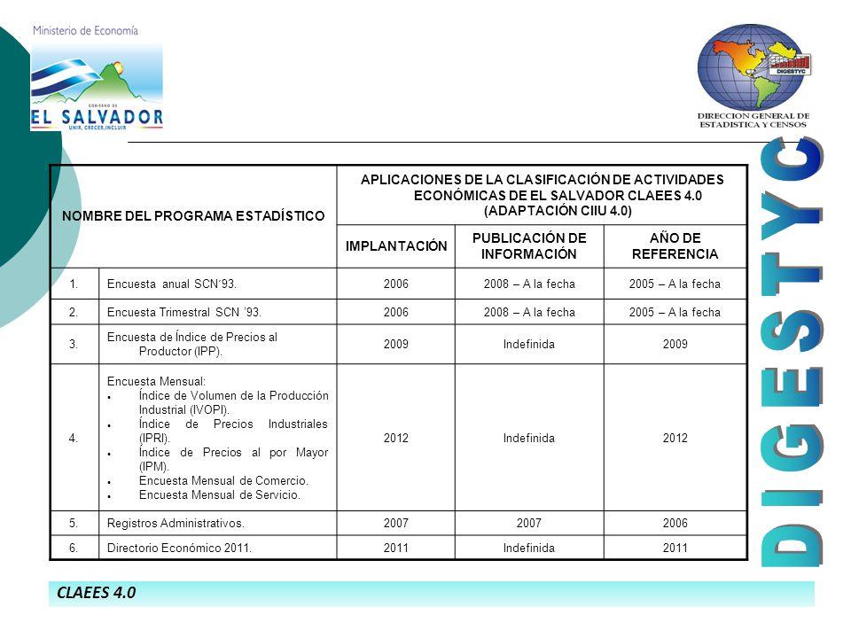 CLAEES 4.0 NOMBRE DEL PROGRAMA ESTADÍSTICO APLICACIONES DE LA CLASIFICACIÓN DE ACTIVIDADES ECONÓMICAS DE EL SALVADOR CLAEES 4.0 (ADAPTACIÓN CIIU 4.0) IMPLANTACIÓN PUBLICACIÓN DE INFORMACIÓN AÑO DE REFERENCIA 1.Encuesta anual SCN´93.20062008 – A la fecha2005 – A la fecha 2.Encuesta Trimestral SCN '93.20062008 – A la fecha2005 – A la fecha 3.