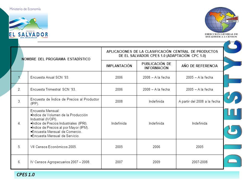 CPES 1.0 NOMBRE DEL PROGRAMA ESTADÍSTICO APLICACIONES DE LA CLASIFICACIÓN CENTRAL DE PRODUCTOS DE EL SALVADOR CPES 1.0 (ADAPTACIÓN CPC 1.0) IMPLANTACIÓN PUBLICACIÓN DE INFORMACIÓN AÑO DE REFERENCIA 1.Encuesta Anual SCN '93.20062008 – A la fecha2005 – A la fecha 2.Encuesta Trimestral SCN '93.20062008 – A la fecha2005 – A la fecha 3.
