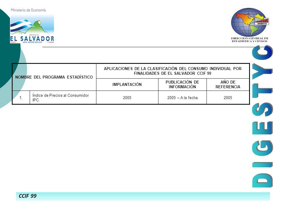 CCIF 99 NOMBRE DEL PROGRAMA ESTADÍSTICO APLICACIONES DE LA CLASIFICACIÓN DEL CONSUMO INDIVIDUAL POR FINALIDADES DE EL SALVADOR CCIF 99 IMPLANTACIÓN PUBLICACIÓN DE INFORMACIÓN AÑO DE REFERENCIA 1.
