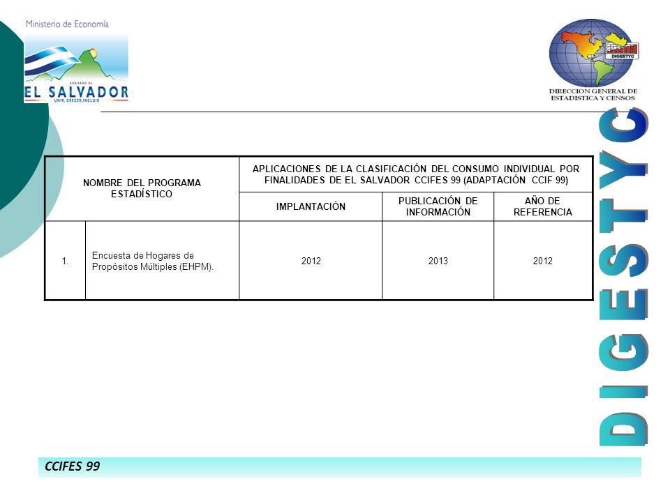 CCIFES 99 NOMBRE DEL PROGRAMA ESTADÍSTICO APLICACIONES DE LA CLASIFICACIÓN DEL CONSUMO INDIVIDUAL POR FINALIDADES DE EL SALVADOR CCIFES 99 (ADAPTACIÓN CCIF 99) IMPLANTACIÓN PUBLICACIÓN DE INFORMACIÓN AÑO DE REFERENCIA 1.
