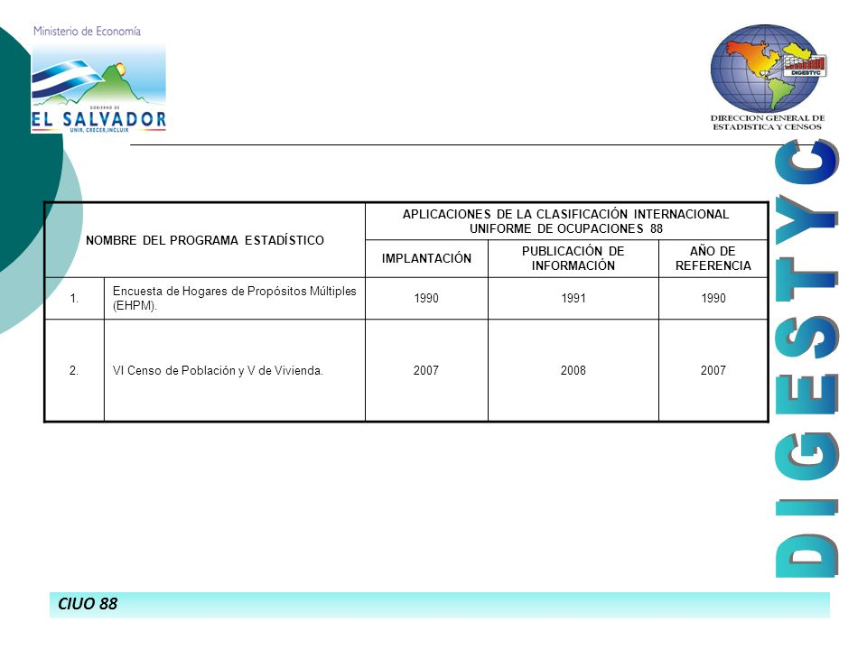 CIUO 88 NOMBRE DEL PROGRAMA ESTADÍSTICO APLICACIONES DE LA CLASIFICACIÓN INTERNACIONAL UNIFORME DE OCUPACIONES 88 IMPLANTACIÓN PUBLICACIÓN DE INFORMACIÓN AÑO DE REFERENCIA 1.