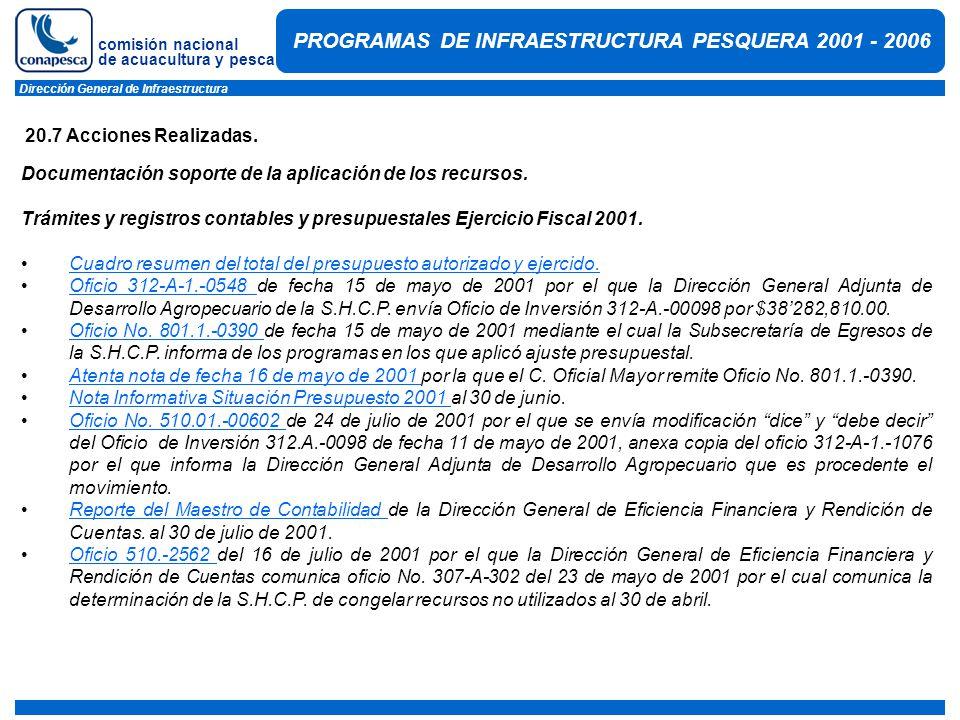 comisión nacional de acuacultura y pesca Dirección General de Infraestructura 20.7 Acciones Realizadas.