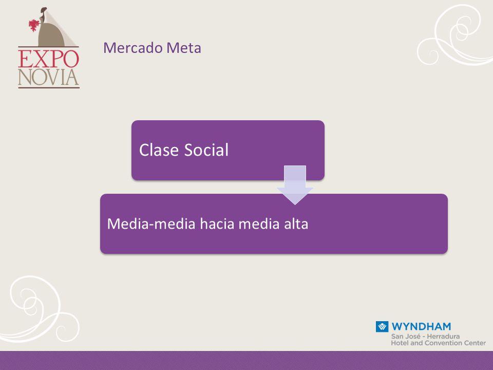 Mercado Meta Clase Social Media-media hacia media alta