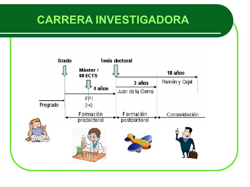 CARRERA INVESTIGADORA