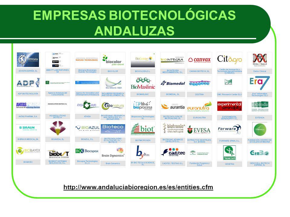 EMPRESAS BIOTECNOLÓGICAS ANDALUZAS http://www.andaluciabioregion.es/es/entities.cfm
