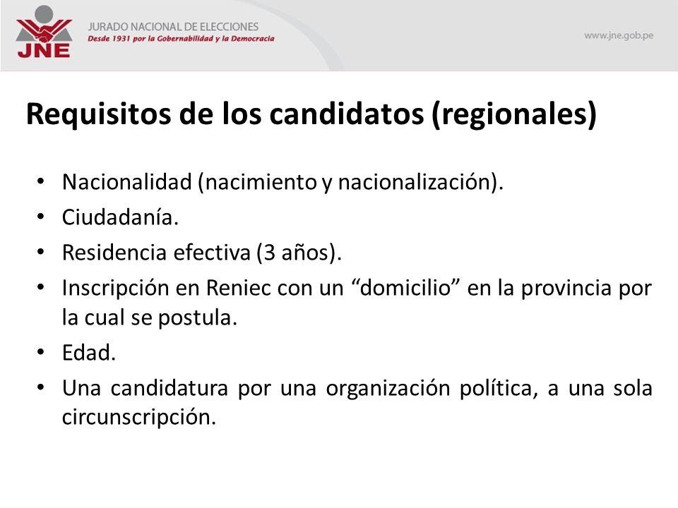 Requisitos de los candidatos (regionales) Nacionalidad (nacimiento y nacionalización).