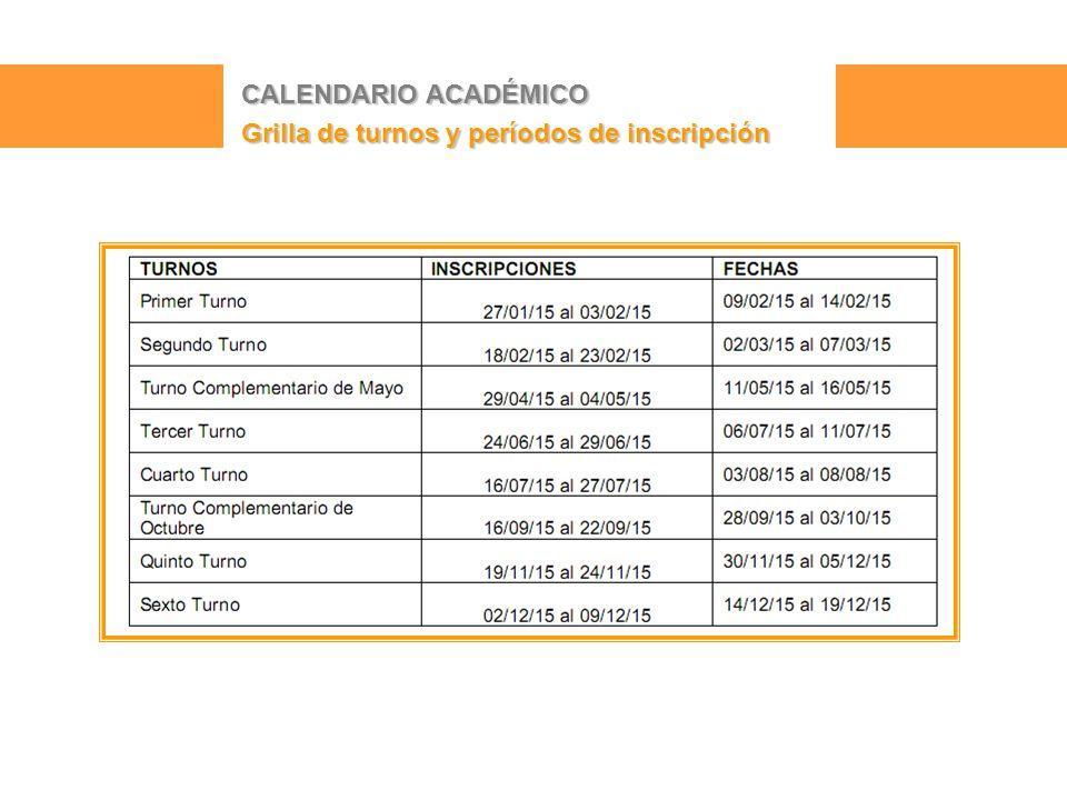 CALENDARIO ACADÉMICO Grilla de turnos y períodos de inscripción