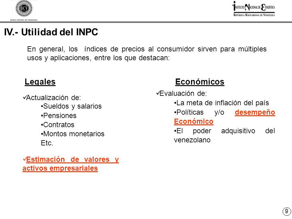 9 IV.- Utilidad del INPC En general, los índices de precios al consumidor sirven para múltiples usos y aplicaciones, entre los que destacan: LegalesEconómicos Actualización de: Sueldos y salarios Pensiones Contratos Montos monetarios Etc.