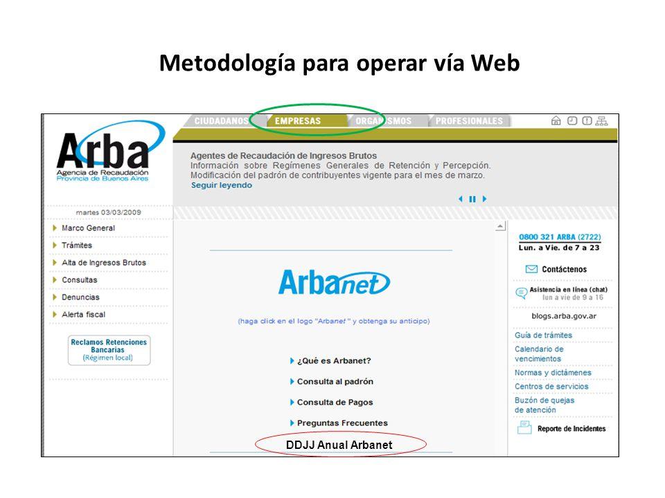 Metodología para operar vía Web DDJJ Anual Arbanet