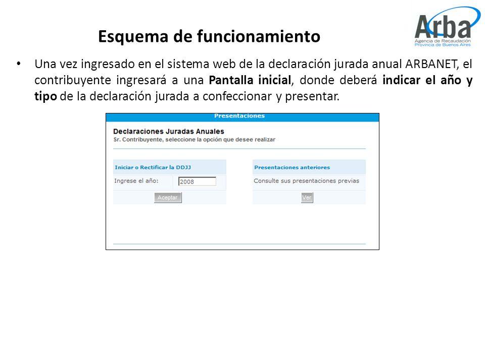 Esquema de funcionamiento Una vez ingresado en el sistema web de la declaración jurada anual ARBANET, el contribuyente ingresará a una Pantalla inicial, donde deberá indicar el año y tipo de la declaración jurada a confeccionar y presentar.